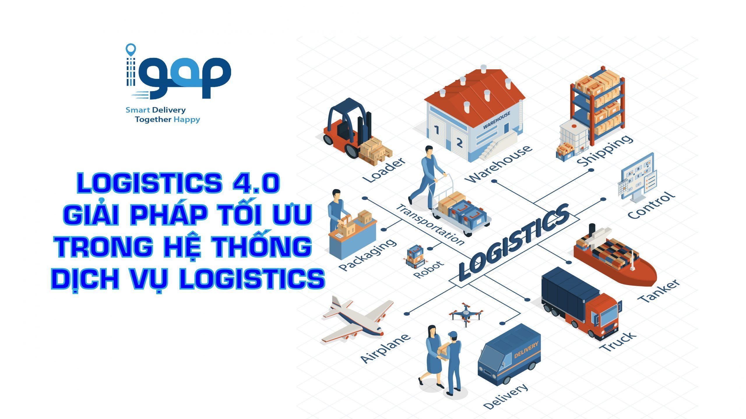 LOGISTICS 4.0 – GIẢI PHÁP TỐI ƯU   TRONG HỆ THỐNG DỊCH VỤ LOGISTICS